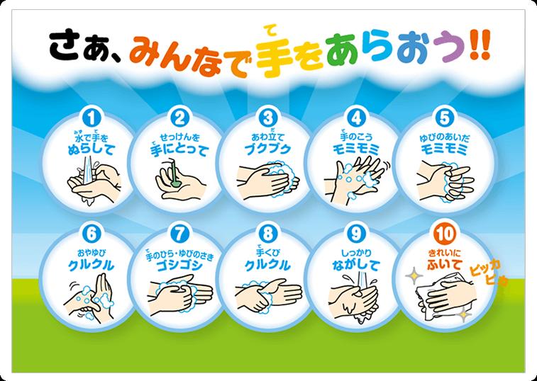 手洗いの方法
